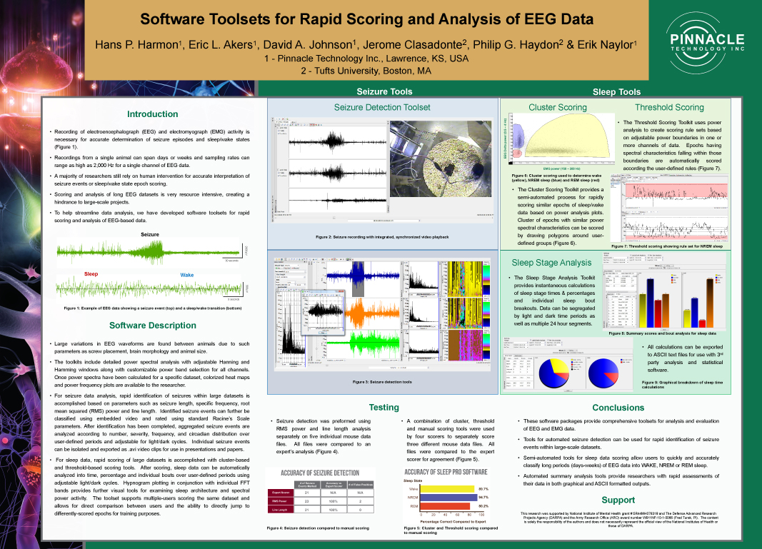 software toolsets for rapid scoring and analysis of eeg data